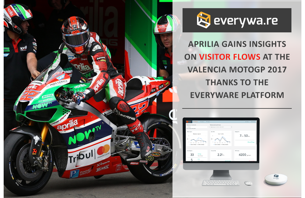 APRILIA RACING AND EVERYWARE_0