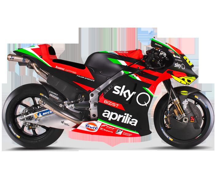 Andrea Iannone Aprilia Motogp Rider
